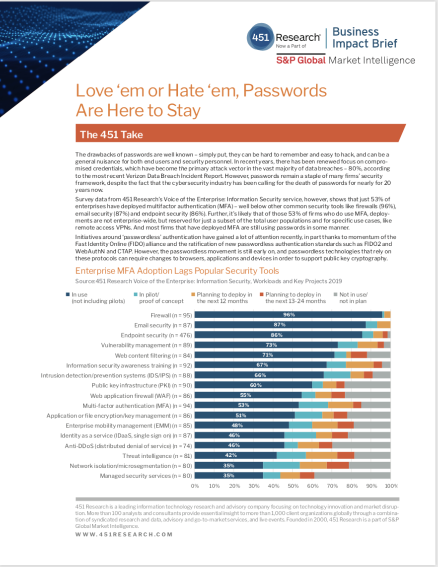 password are here to stay