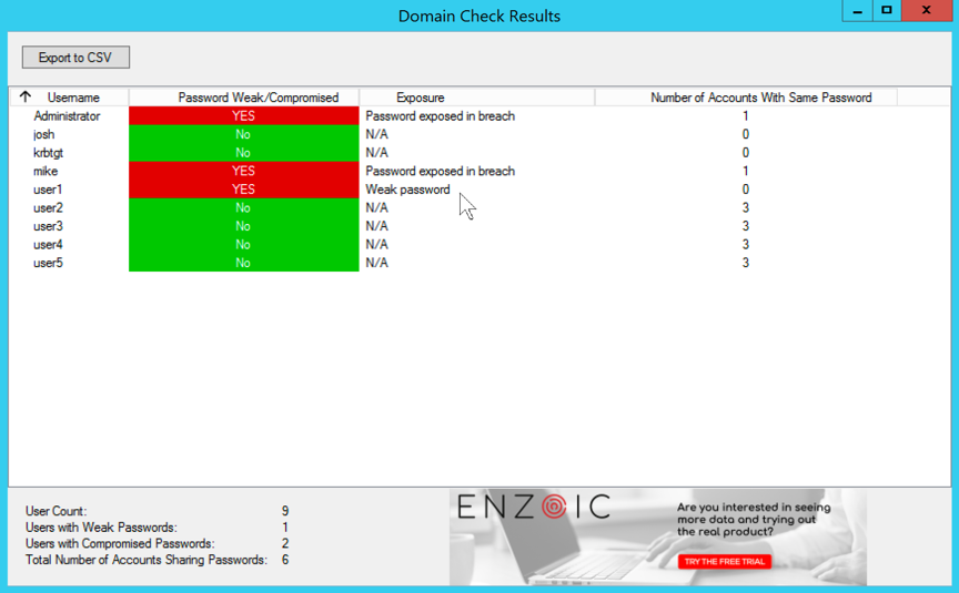 Active Directory Password Auditor Results