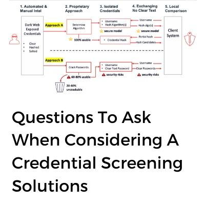 Questions to ask credential screening vendors