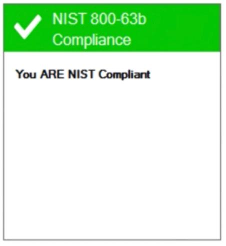 NIST Password