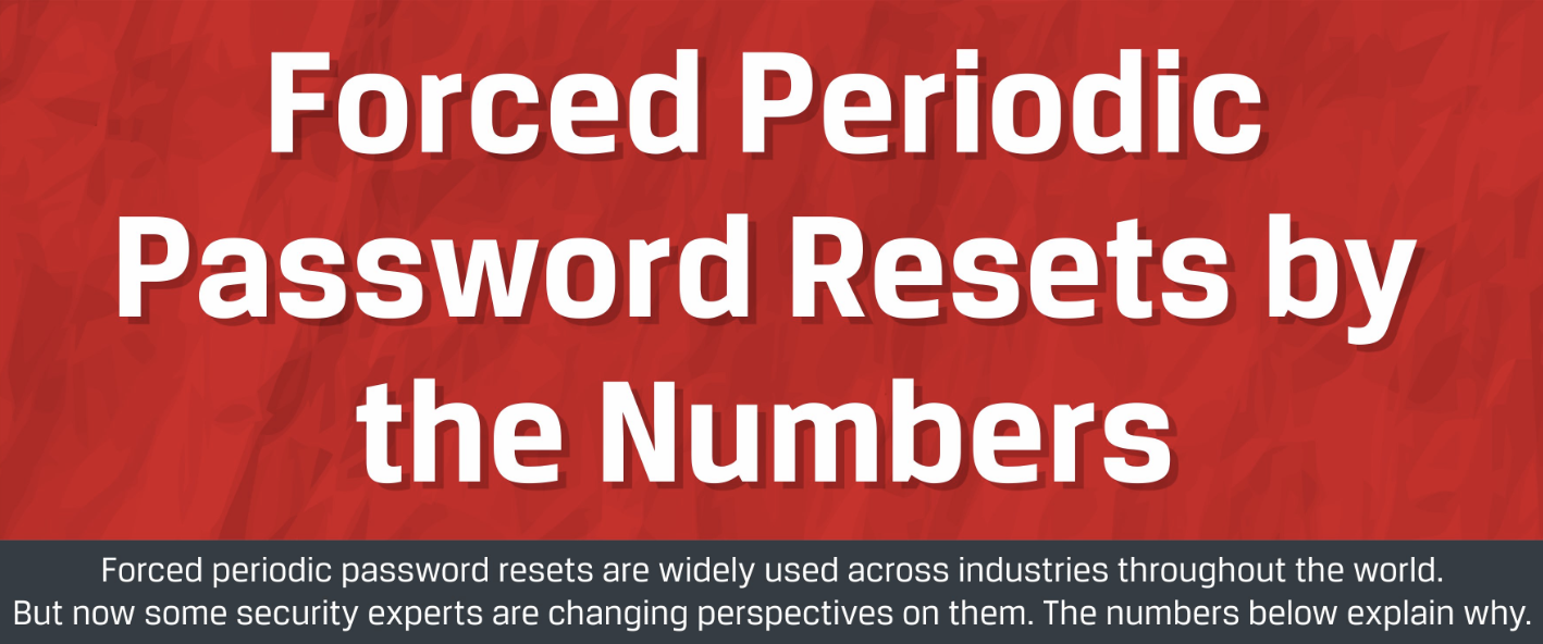Forced Periodic Password Reset by the Numbers: https://www.enzoic.com/password-resets/