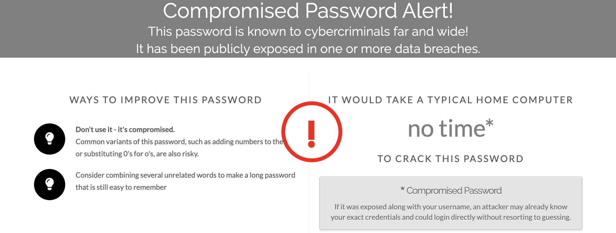 The Threat of Compromised Passwords
